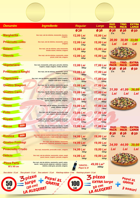 Pizza Delicio brasov Livrari 2